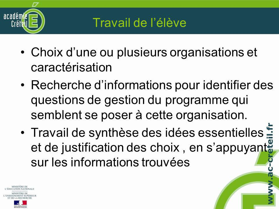 Travail de l'élève Choix d'une ou plusieurs organisations et caractérisation Recherche d'informations pour identifier des questions de gestion du prog