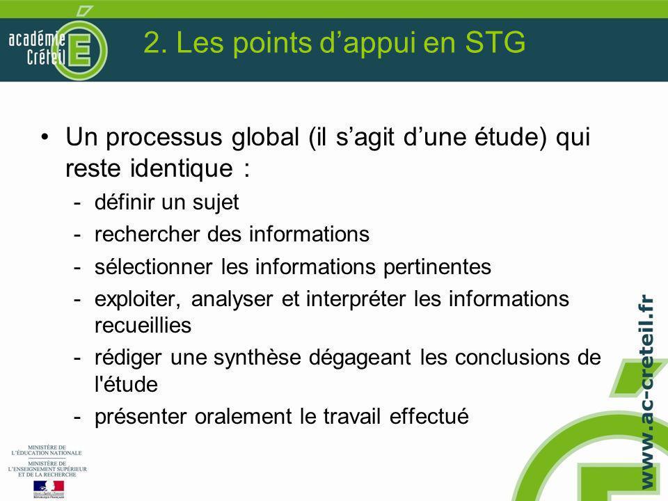 2. Les points d'appui en STG Un processus global (il s'agit d'une étude) qui reste identique : -définir un sujet -rechercher des informations -sélecti