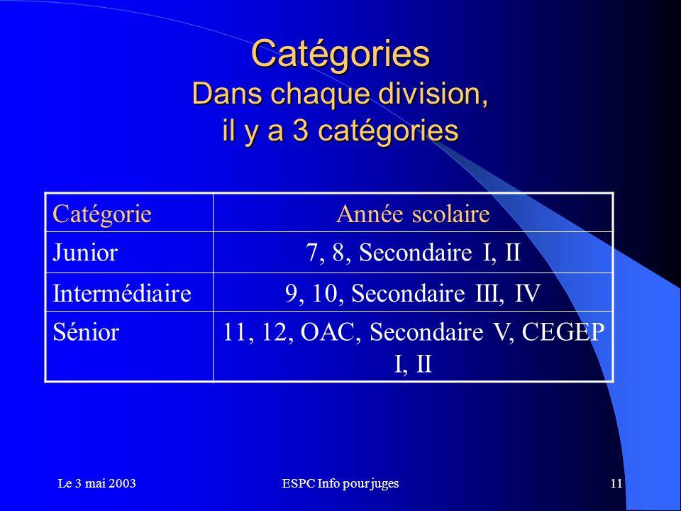 Le 3 mai 2003ESPC Info pour juges11 Catégories Dans chaque division, il y a 3 catégories CatégorieAnnée scolaire Junior7, 8, Secondaire I, II Intermédiaire9, 10, Secondaire III, IV Sénior11, 12, OAC, Secondaire V, CEGEP I, II