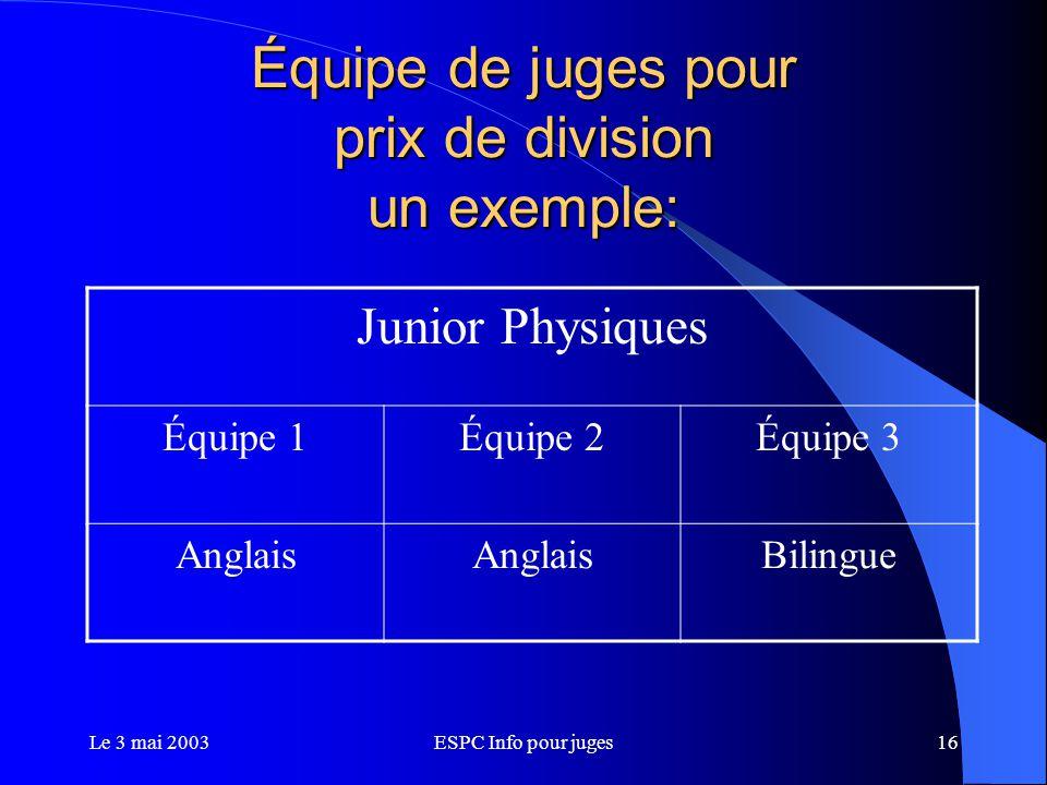 Le 3 mai 2003ESPC Info pour juges16 Équipe de juges pour prix de division un exemple: Junior Physiques Équipe 1Équipe 2Équipe 3 Anglais Bilingue