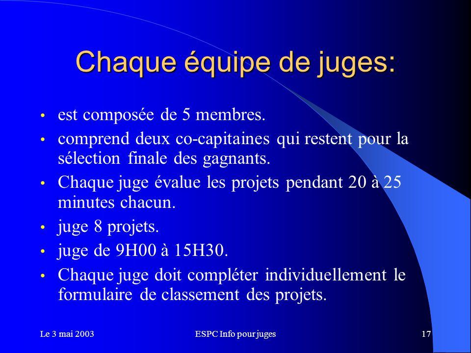 Le 3 mai 2003ESPC Info pour juges17 Chaque équipe de juges: est composée de 5 membres.