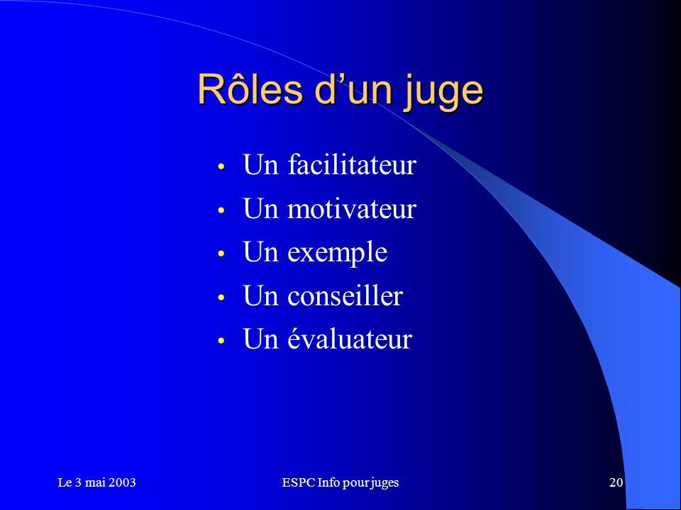 Le 3 mai 2003ESPC Info pour juges20 Rôles d'un juge Un facilitateur Un motivateur Un exemple Un conseiller Un évaluateur