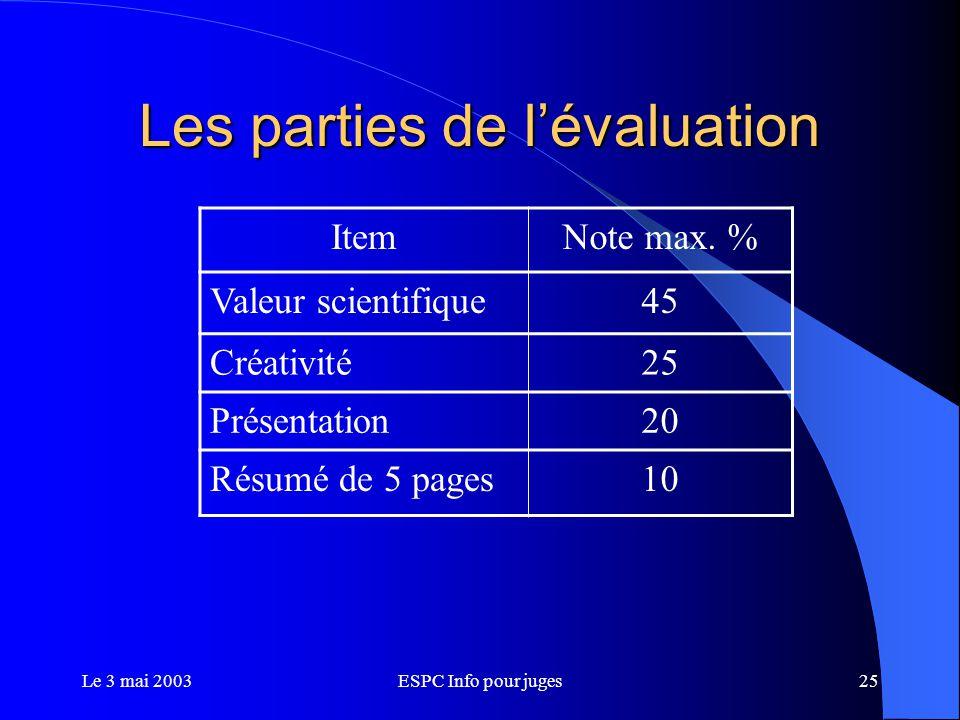 Le 3 mai 2003ESPC Info pour juges25 Les parties de l'évaluation ItemNote max.