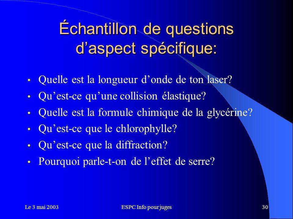 Le 3 mai 2003ESPC Info pour juges30 Échantillon de questions d'aspect spécifique: Quelle est la longueur d'onde de ton laser.