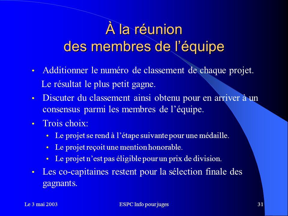 Le 3 mai 2003ESPC Info pour juges31 À la réunion des membres de l'équipe Additionner le numéro de classement de chaque projet.