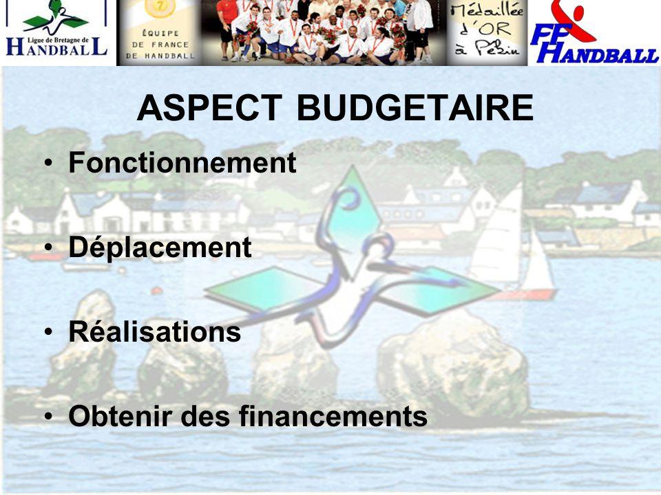 ASPECT BUDGETAIRE Fonctionnement Déplacement Réalisations Obtenir des financements