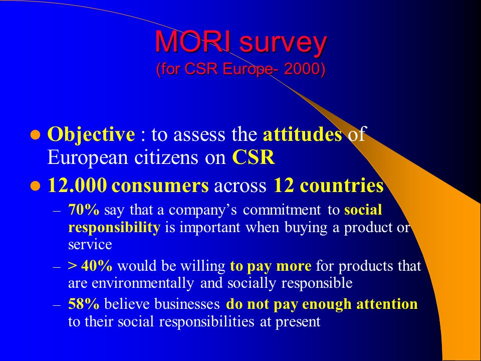 MORI survey (for CSR Europe- 2000) Objective : to assess the attitudes of European citizens on CSR 12.000 consumers across 12 countries – 70% say that a company's commitment to social responsibility is important when buying a product or service – > 40% would be willing to pay more for products that are environmentally and socially responsible – 58% believe businesses do not pay enough attention to their social responsibilities at present