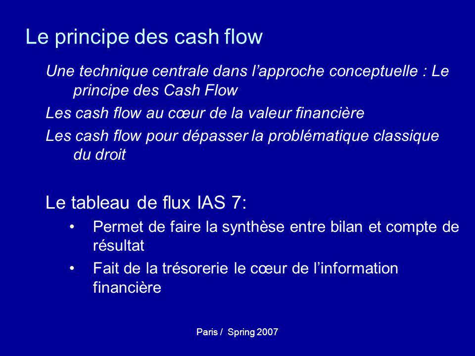 Paris / Spring 2007 Le principe des cash flow Une technique centrale dans l'approche conceptuelle : Le principe des Cash Flow Les cash flow au cœur de la valeur financière Les cash flow pour dépasser la problématique classique du droit Le tableau de flux IAS 7: Permet de faire la synthèse entre bilan et compte de résultat Fait de la trésorerie le cœur de l'information financière
