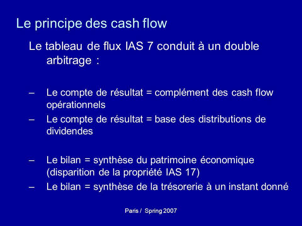 Paris / Spring 2007 Le principe des cash flow Le tableau de flux IAS 7 conduit à un double arbitrage : –Le compte de résultat = complément des cash flow opérationnels –Le compte de résultat = base des distributions de dividendes –Le bilan = synthèse du patrimoine économique (disparition de la propriété IAS 17) –Le bilan = synthèse de la trésorerie à un instant donné
