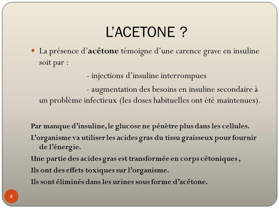 L'ACETONE ? 4 La présence d'acétone témoigne d'une carence grave en insuline soit par : - injections d'insuline interrompues - augmentation des besoin