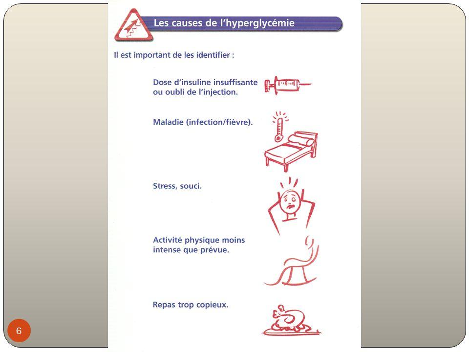 Les Risques de l'Hyperglycémie : Le passage en cétose… Le risque Infectieux : prolifération des bactéries… Augmente le risque d'avoir des complications….