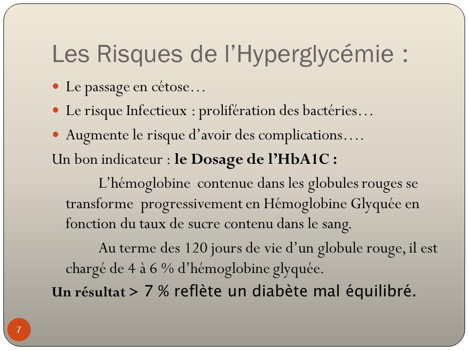 Les Risques de l'Hyperglycémie : Le passage en cétose… Le risque Infectieux : prolifération des bactéries… Augmente le risque d'avoir des complication