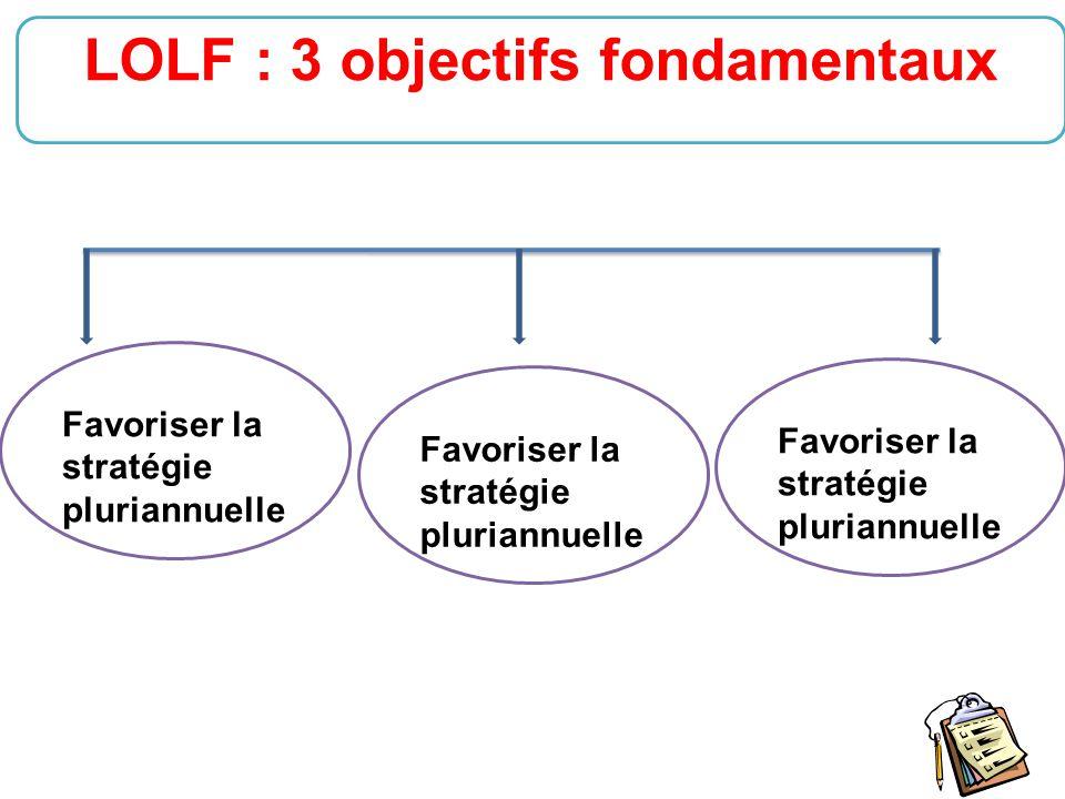 16 LOLF : 3 objectifs fondamentaux Favoriser la stratégie pluriannuelle Favoriser la stratégie pluriannuelle Favoriser la stratégie pluriannuelle