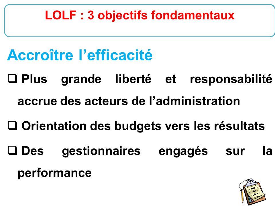 19 Accroître l'efficacité  Plus grande liberté et responsabilité accrue des acteurs de l'administration  Orientation des budgets vers les résultats