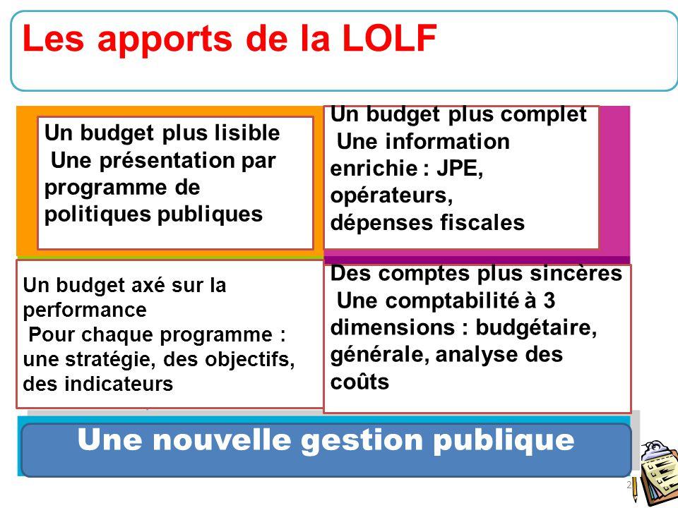 20 Les apports de la LOLF Un budget plus lisible Une présentation par programme de politiques publiques Un budget plus complet Une information enrichi