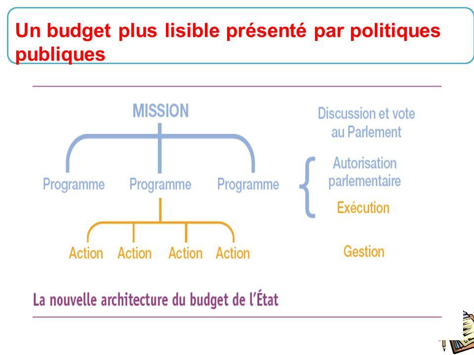 22 Un budget plus lisible présenté par politiques publiques