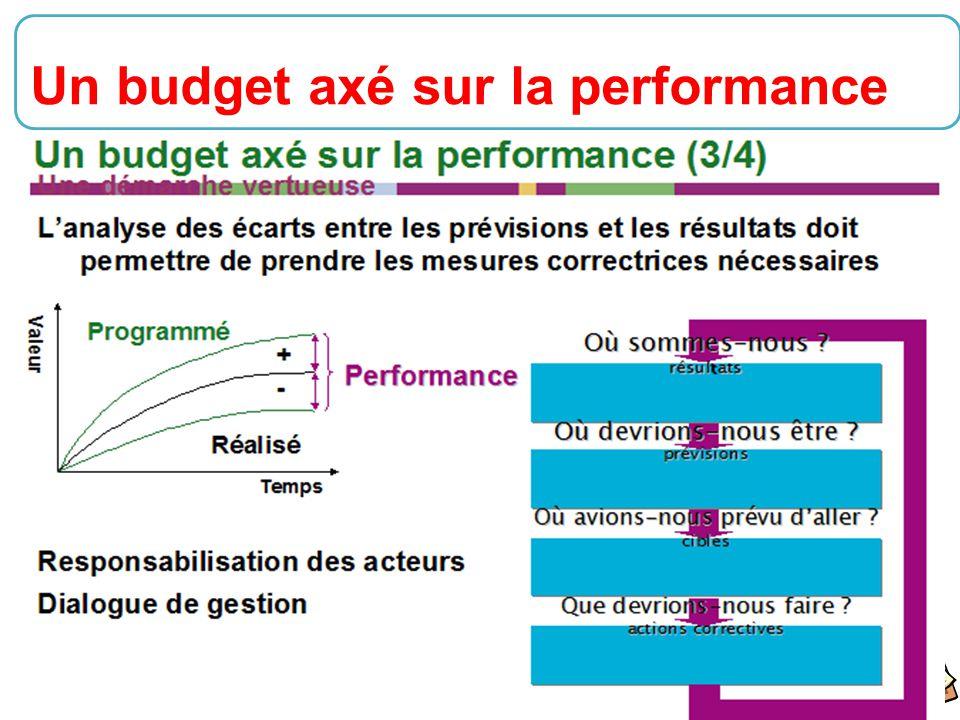 29 Un budget axé sur la performance