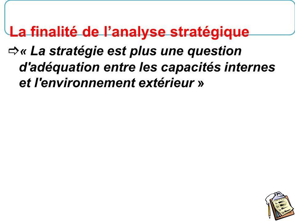 33  « La stratégie est plus une question d'adéquation entre les capacités internes et l'environnement extérieur » La finalité de l'analyse stratégiqu