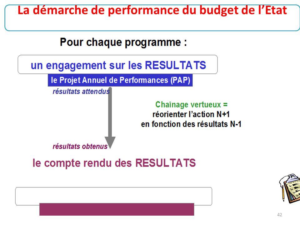 42 La démarche de performance du budget de l'Etat
