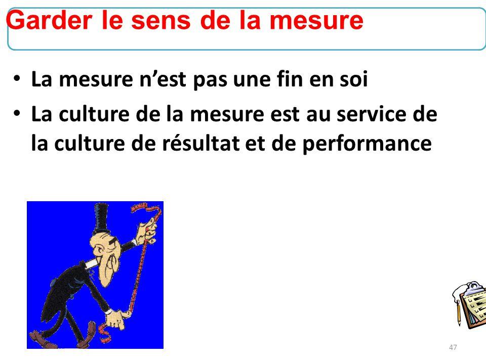 47 Garder le sens de la mesure La mesure n'est pas une fin en soi La culture de la mesure est au service de la culture de résultat et de performance