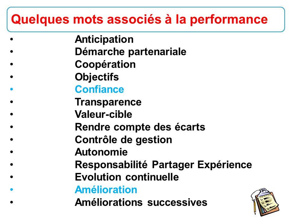 6 Anticipation Démarche partenariale Coopération Objectifs Confiance Transparence Valeur-cible Rendre compte des écarts Contrôle de gestion Autonomie