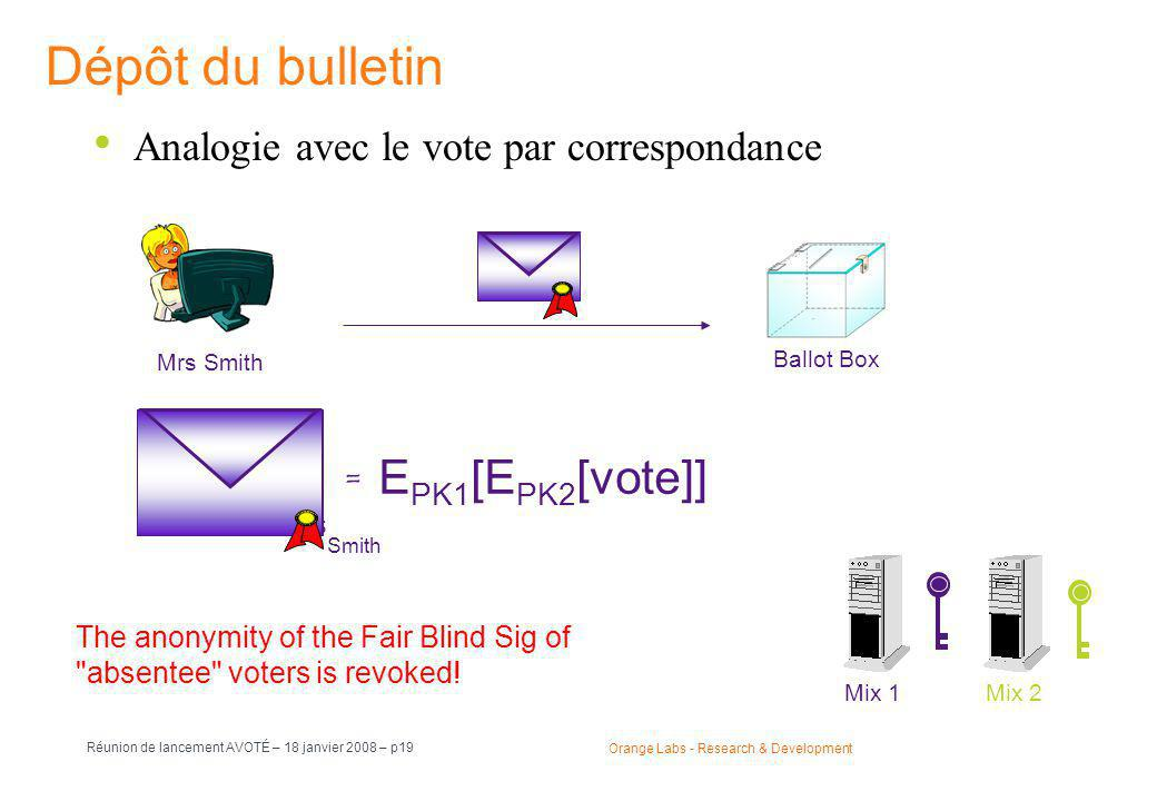 Orange Labs - Research & Development Réunion de lancement AVOTÉ – 18 janvier 2008 – p19 Dépôt du bulletin Mrs Smith Mix 1 Mix 2 Ballot Box Analogie avec le vote par correspondance AS E PK2 [vote] = = E PK1 [E PK2 [vote]] Smith The anonymity of the Fair Blind Sig of absentee voters is revoked!