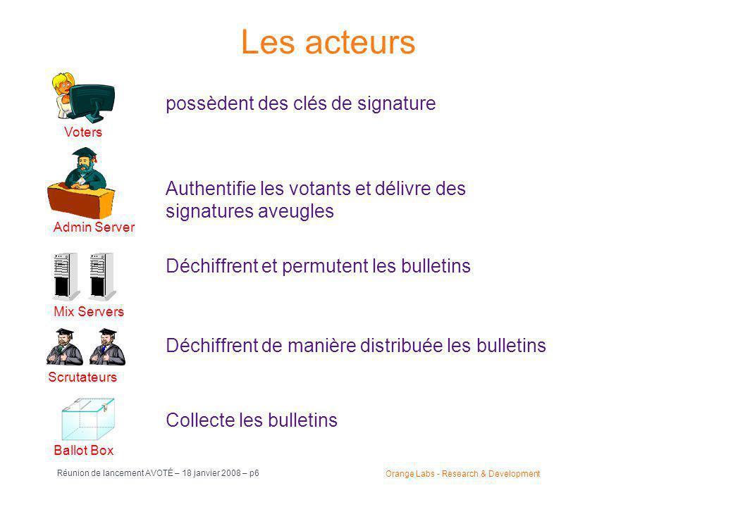 Orange Labs - Research & Development Réunion de lancement AVOTÉ – 18 janvier 2008 – p6 Les acteurs possèdent des clés de signature Authentifie les votants et délivre des signatures aveugles Déchiffrent et permutent les bulletins Déchiffrent de manière distribuée les bulletins Collecte les bulletins Voters Admin Server Mix Servers Scrutateurs Ballot Box