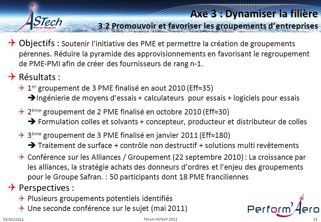 11 Axe 3 : Dynamiser la filière 3.2 Promouvoir et favoriser les groupements d'entreprises  Objectifs : Soutenir l'initiative des PME et permettre la