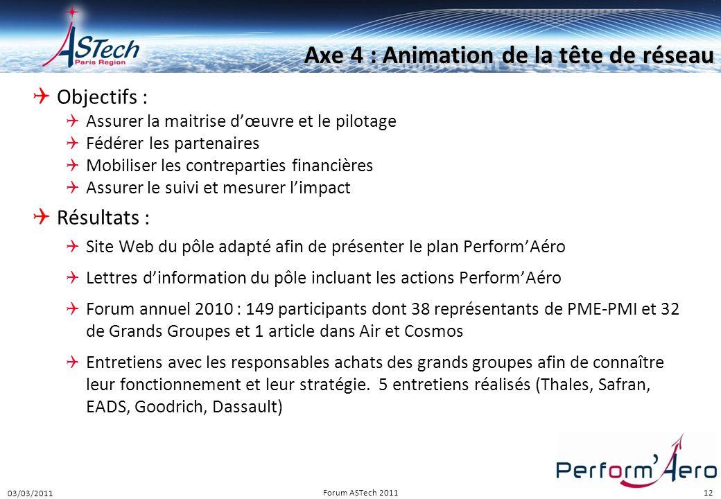 12 Axe 4 : Animation de la tête de réseau  Objectifs :  Assurer la maitrise d'œuvre et le pilotage  Fédérer les partenaires  Mobiliser les contrep