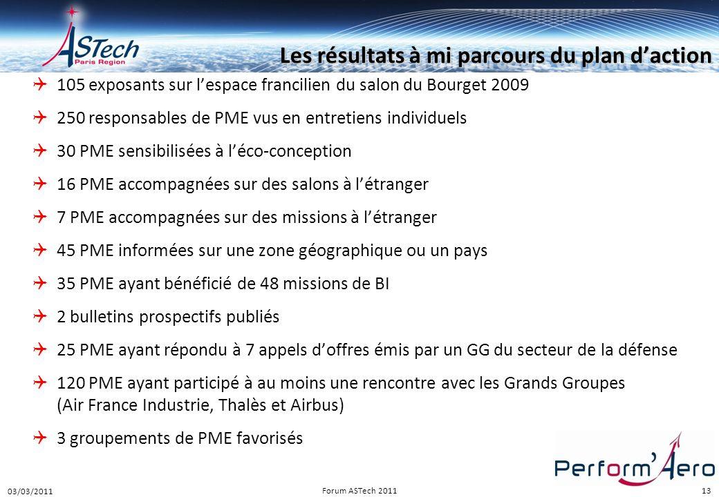 13 Les résultats à mi parcours du plan d'action  105 exposants sur l'espace francilien du salon du Bourget 2009  250 responsables de PME vus en entr