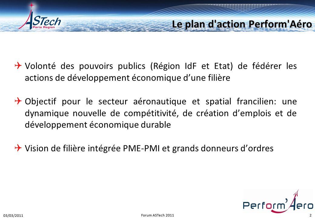 2 Le plan d'action Perform'Aéro  Volonté des pouvoirs publics (Région IdF et Etat) de fédérer les actions de développement économique d'une filière 