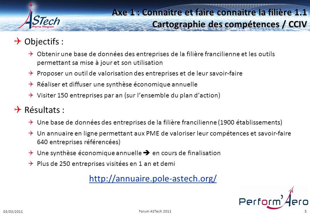 5 Axe 1 : Connaitre et faire connaitre la filière 1.1 Cartographie des compétences / CCIV  Objectifs :  Obtenir une base de données des entreprises