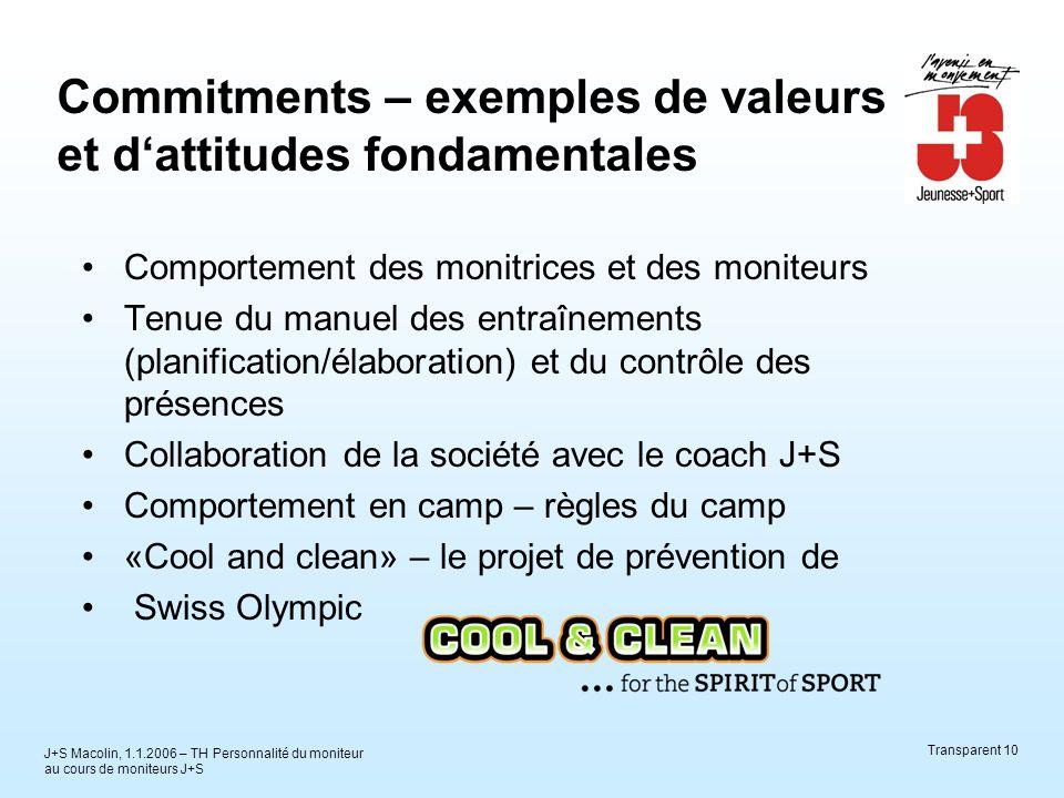 J+S Macolin, 1.1.2006 – TH Personnalité du moniteur au cours de moniteurs J+S Transparent 10 Commitments – exemples de valeurs et d'attitudes fondamentales Comportement des monitrices et des moniteurs Tenue du manuel des entraînements (planification/élaboration) et du contrôle des présences Collaboration de la société avec le coach J+S Comportement en camp – règles du camp «Cool and clean» – le projet de prévention de Swiss Olympic