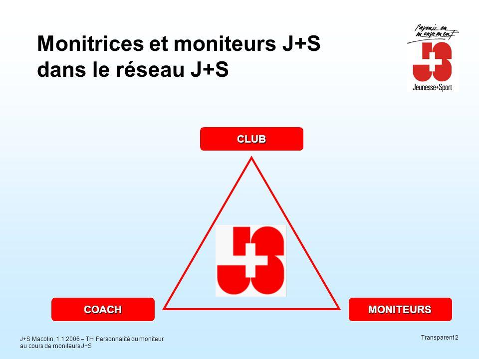 J+S Macolin, 1.1.2006 – TH Personnalité du moniteur au cours de moniteurs J+S Transparent 2 Monitrices et moniteurs J+S dans le réseau J+S COACH CLUB MONITEURS