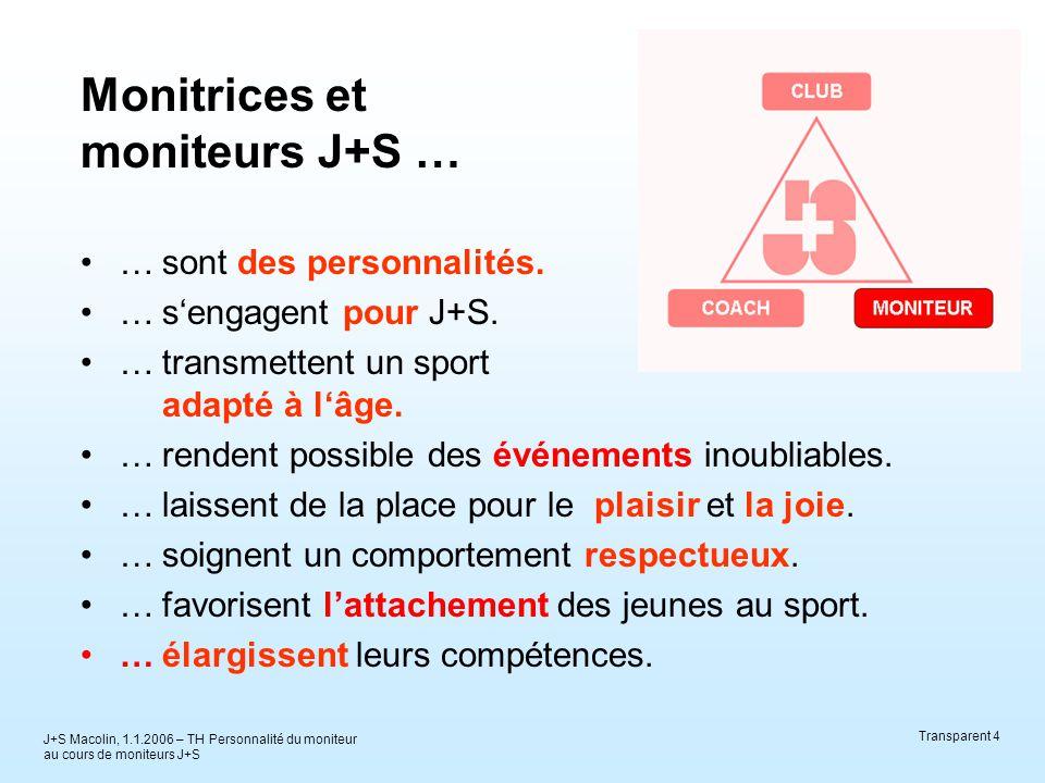 J+S Macolin, 1.1.2006 – TH Personnalité du moniteur au cours de moniteurs J+S Transparent 4 Monitrices et moniteurs J+S … …sont des personnalités.