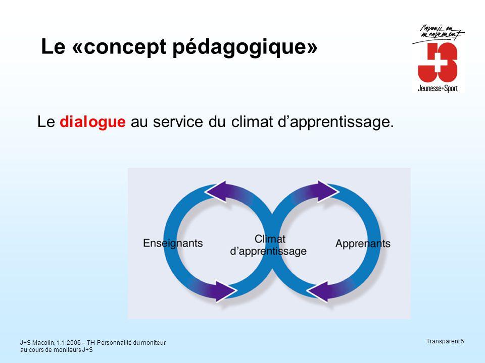 J+S Macolin, 1.1.2006 – TH Personnalité du moniteur au cours de moniteurs J+S Transparent 5 Le «concept pédagogique» Le dialogue au service du climat d'apprentissage.