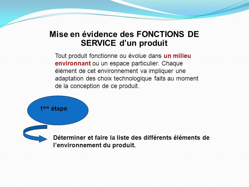 Mise en évidence des FONCTIONS DE SERVICE d'un produit Tout produit fonctionne ou évolue dans un milieu environnant ou un espace particulier. Chaque é