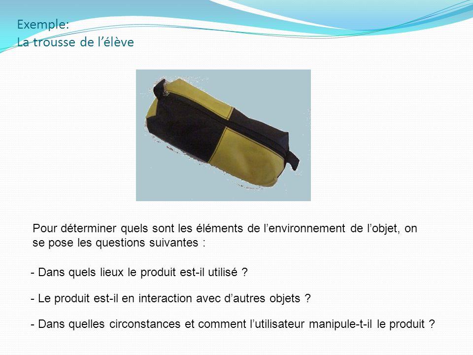 Exemple: La trousse de l'élève Pour déterminer quels sont les éléments de l'environnement de l'objet, on se pose les questions suivantes : - Dans quel