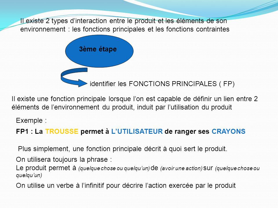 3ème étape identifier les FONCTIONS PRINCIPALES ( FP) Il existe 2 types d'interaction entre le produit et les éléments de son environnement : les fonc