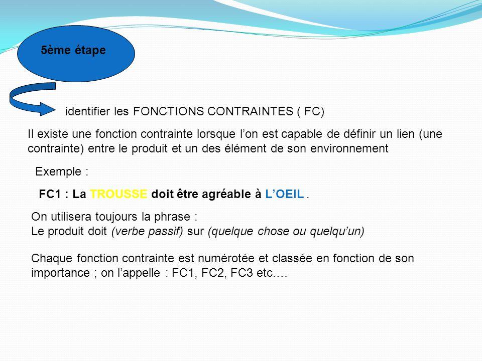5ème étape identifier les FONCTIONS CONTRAINTES ( FC) FC1 : La TROUSSE doit être agréable à L'OEIL. Il existe une fonction contrainte lorsque l'on est