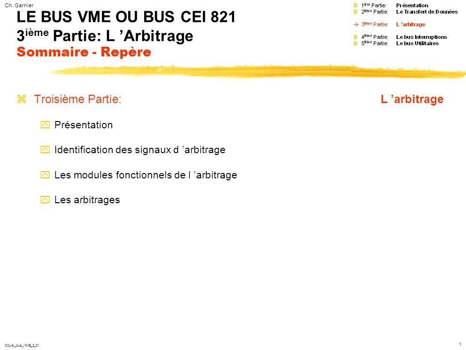 Ch. Garnier 1 LE BUS VME OU BUS CEI 821 3 ième Partie: L 'Arbitrage Sommaire - Repère zTroisième Partie:L 'arbitrage yPrésentation yIdentification des