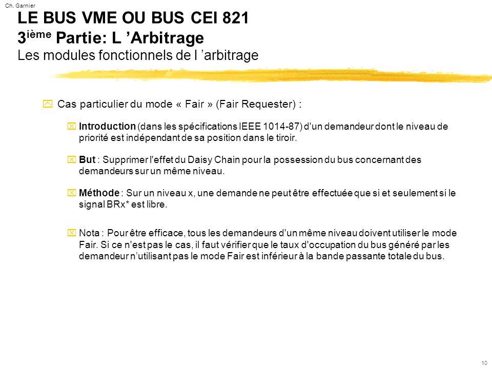 Ch. Garnier 10 LE BUS VME OU BUS CEI 821 3 ième Partie: L 'Arbitrage Les modules fonctionnels de l 'arbitrage yCas particulier du mode « Fair » (Fair