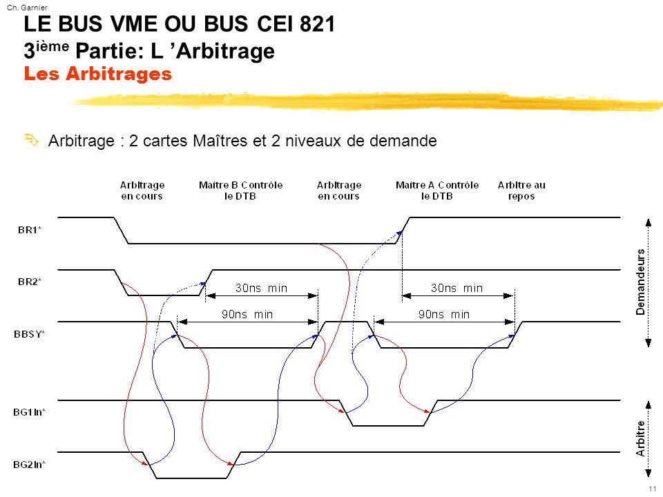Ch. Garnier 11 LE BUS VME OU BUS CEI 821 3 ième Partie: L 'Arbitrage Les Arbitrages ÊArbitrage : 2 cartes Maîtres et 2 niveaux de demande