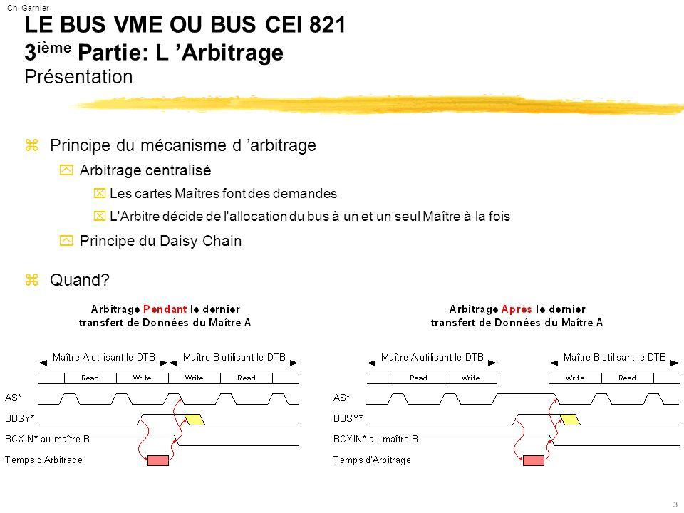 Ch. Garnier 3 LE BUS VME OU BUS CEI 821 3 ième Partie: L 'Arbitrage Présentation zPrincipe du mécanisme d 'arbitrage yArbitrage centralisé xLes cartes