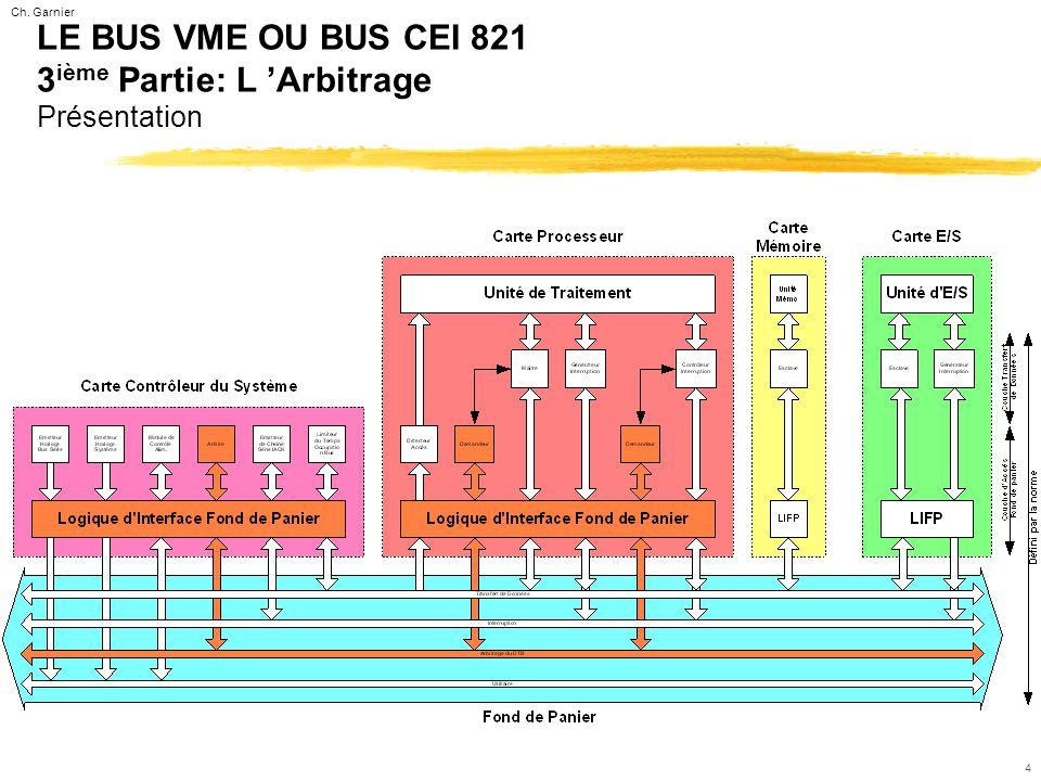 Ch. Garnier 4 LE BUS VME OU BUS CEI 821 3 ième Partie: L 'Arbitrage Présentation