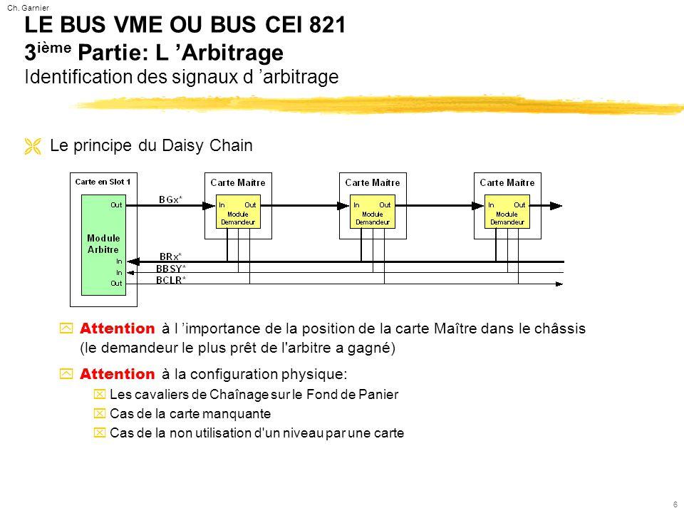 Ch. Garnier 6 LE BUS VME OU BUS CEI 821 3 ième Partie: L 'Arbitrage Identification des signaux d 'arbitrage ËLe principe du Daisy Chain  Attention à