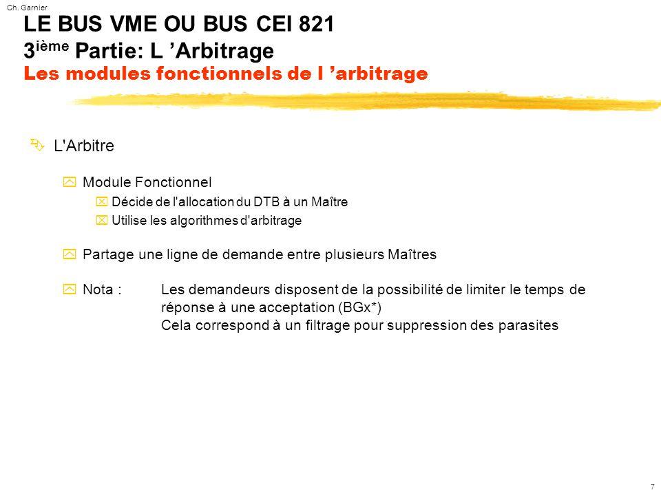 Ch. Garnier 7 LE BUS VME OU BUS CEI 821 3 ième Partie: L 'Arbitrage Les modules fonctionnels de l 'arbitrage ÊL'Arbitre yModule Fonctionnel xDécide de