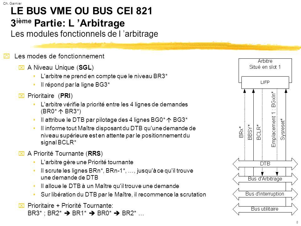 Ch. Garnier 8 LE BUS VME OU BUS CEI 821 3 ième Partie: L 'Arbitrage Les modules fonctionnels de l 'arbitrage yLes modes de fonctionnement xA Niveau Un