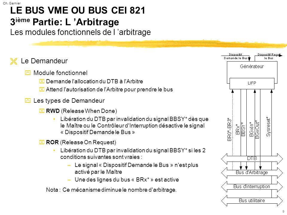 Ch. Garnier 9 LE BUS VME OU BUS CEI 821 3 ième Partie: L 'Arbitrage Les modules fonctionnels de l 'arbitrage ËLe Demandeur yModule fonctionnel xDemand