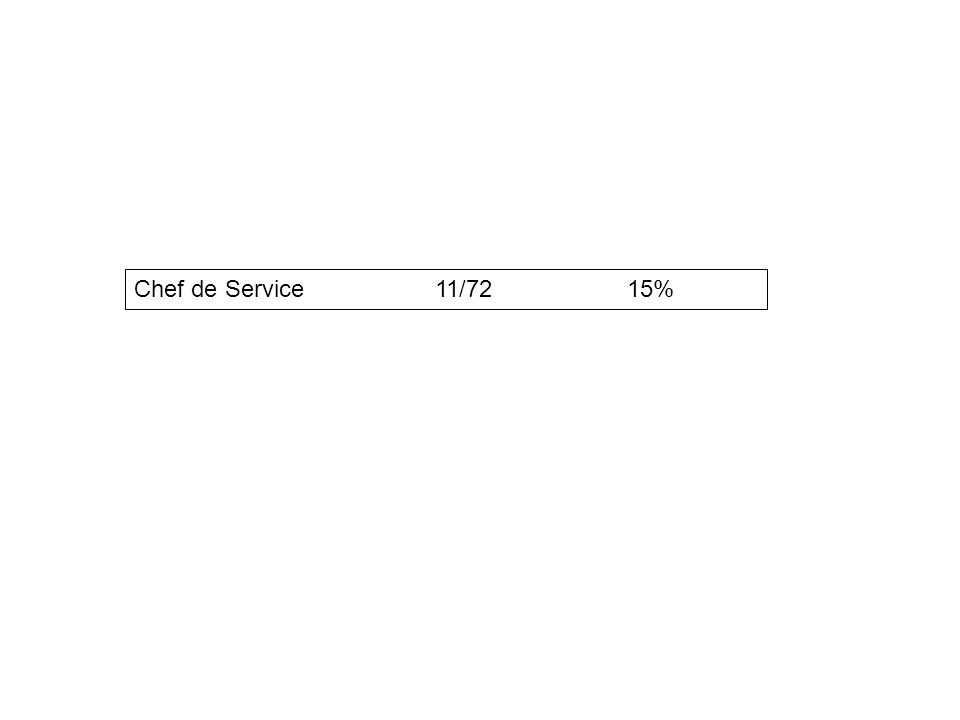 Chef de Service 11/72 15%